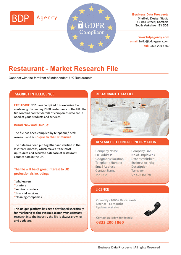Restaurants Database